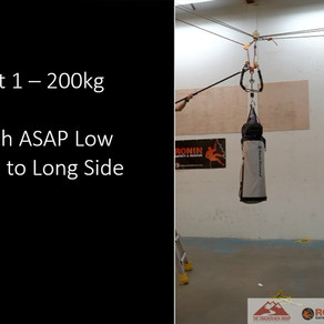 Petzl ASAPs as Back Ups on Highlines