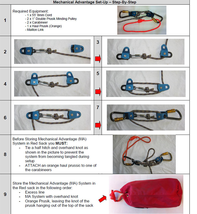 Inchworm MA Setup: step by step