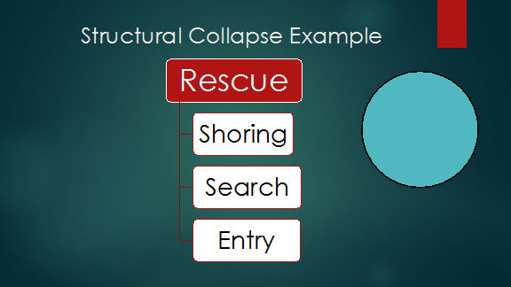 ICS STRUCTURAL COLLAPSE EXAMPLE