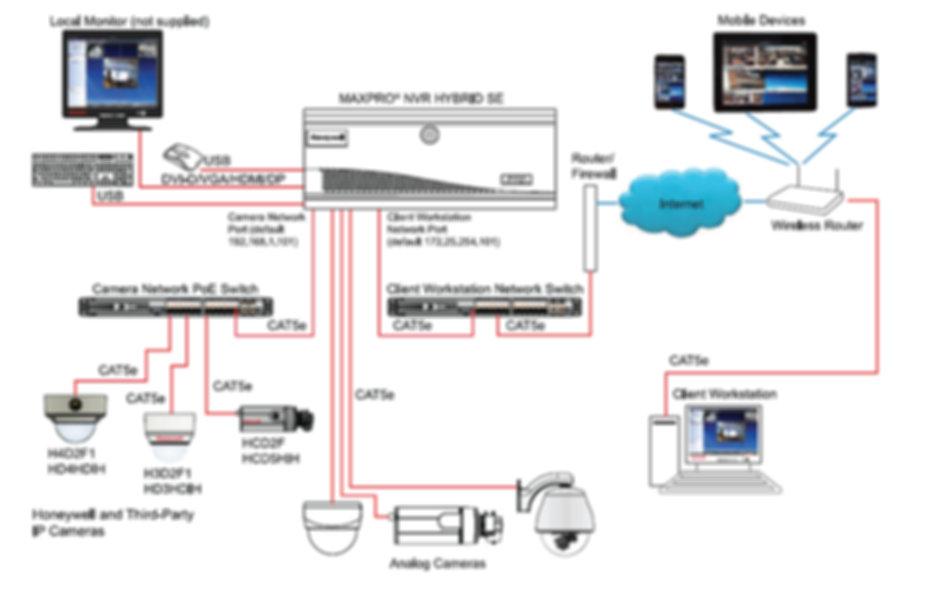 dia_MAXPRO-NVR-Hybrid-SE_system.jpg