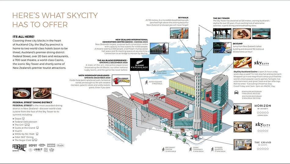 SkyCity Precinct Map.jpg