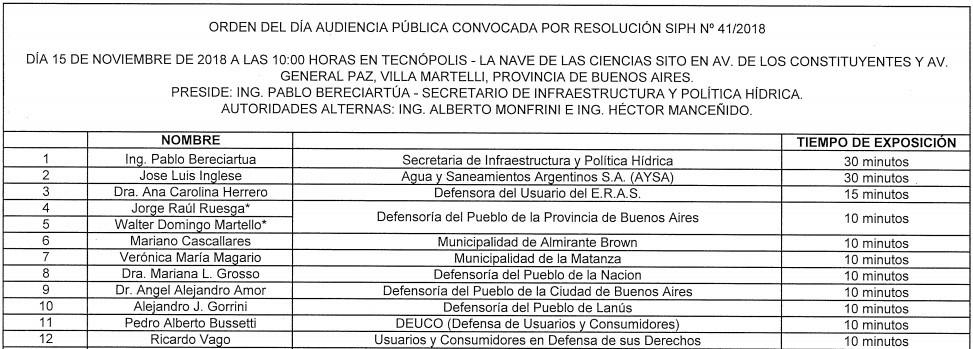 Orden del Día - Audiencia Pública : Propuesta de Adecuación Tarifaria de AySA