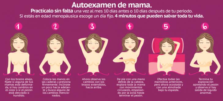 Guía para el autoexamen de mama