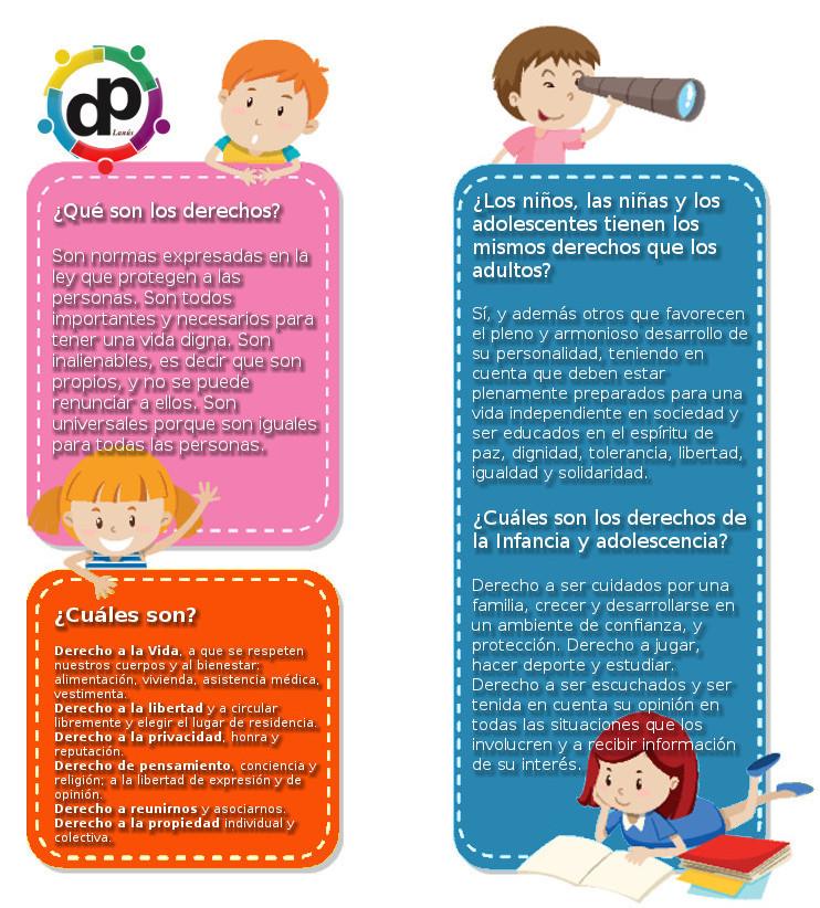 Defensoría del Pueblo Lanús ¿Cuáles son los derechos de la Infancia y adolescencia?