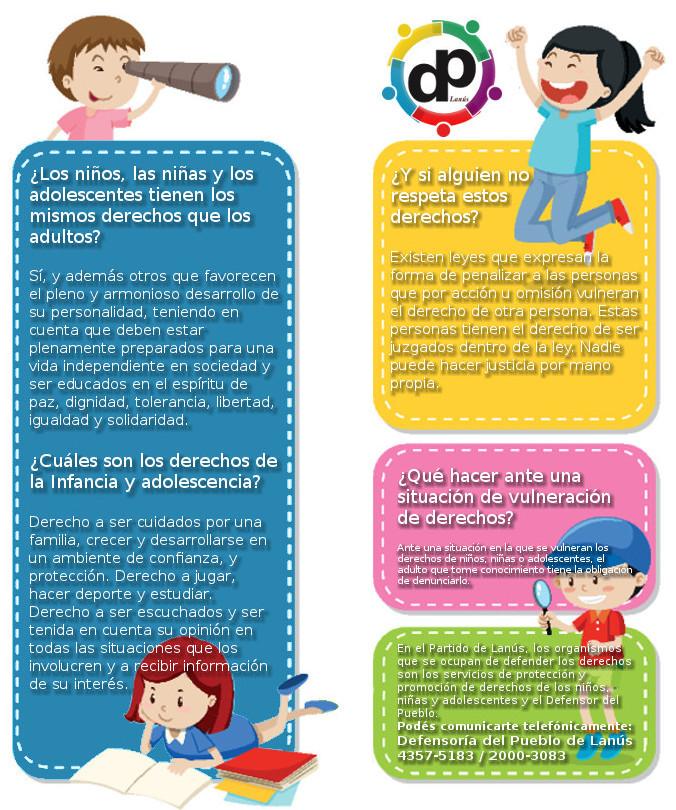Defensoría del Pueblo Lanús | Derechos de la Infancia y adolescencia
