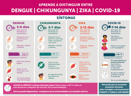 Enfermedades estacionales y COVID-19 traducidas para las comunidades indígenas