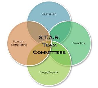 committees.jpg