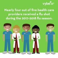 Flu Stat