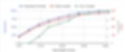Conversion Graph.png