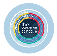 Compassion-cycle.png