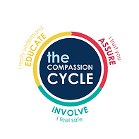 Compassion-cycle-icon-PEPPP-page.png