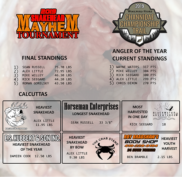 2019 Snakehead Mayhem Tournament FINAL.p
