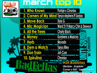 More Fire Show TOP 10 for March 2014