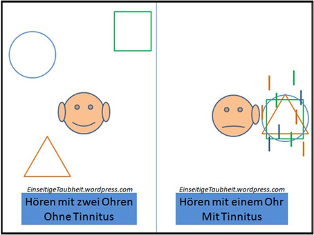 Tinnitus nach Gehörverlust (Umfrage)