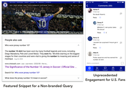 Chelsea Football Club: Optimizing Educational Articles for Sports Fans Before Related News Hits