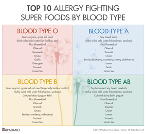 allergy fighting super foods