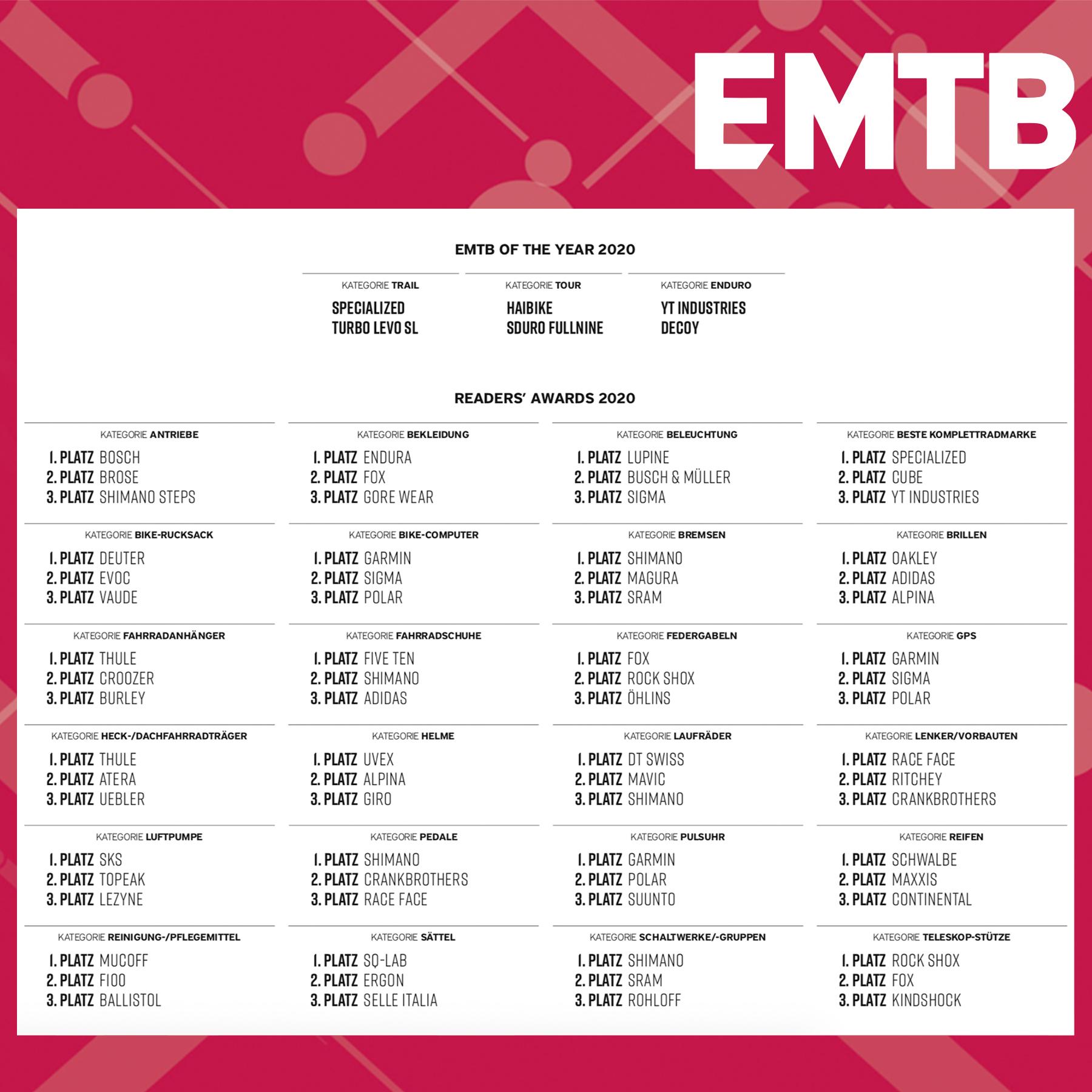 ETMB_WINNER_2020
