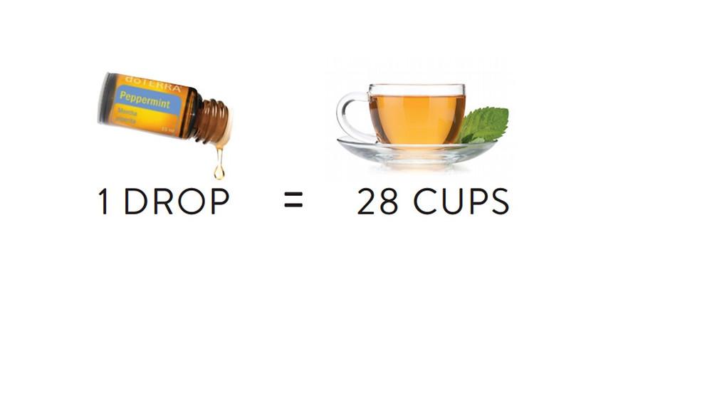 1 drop peppermint