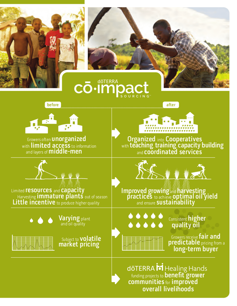 Living-Mag-Co-Impact-Sourcing-pg2