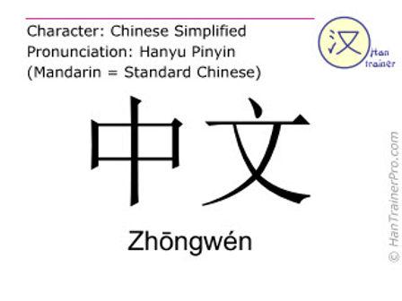 zhongwen_chinese-chinese-character.jpg