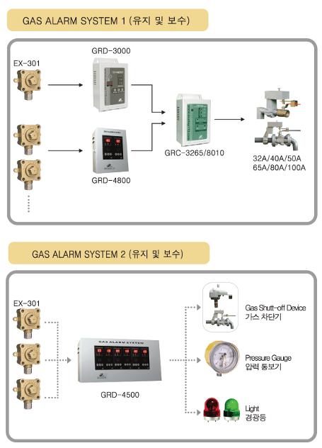 Gas leak detector1 .png