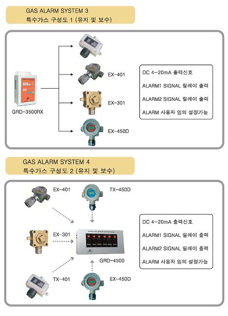 Gas leak detector3 .png