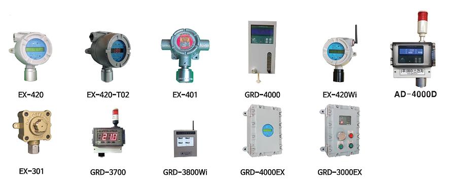 Industrial gas detector.png