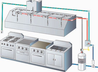 WHDR-Wet-Chemical-Fire-System, เครื่องดับเพลิง