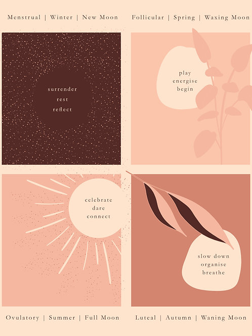 Inner Seasons Postcards
