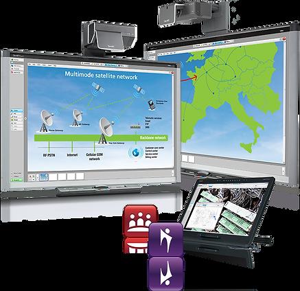 smartboard soluciones para empresa
