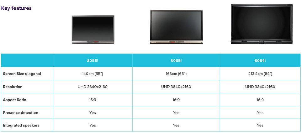 smart board serie 8000 caracteristicas