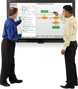 2 pueden usar la pantalla smartboard
