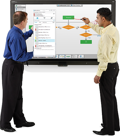 se puede usar por 2 personas una pantalla interactiva