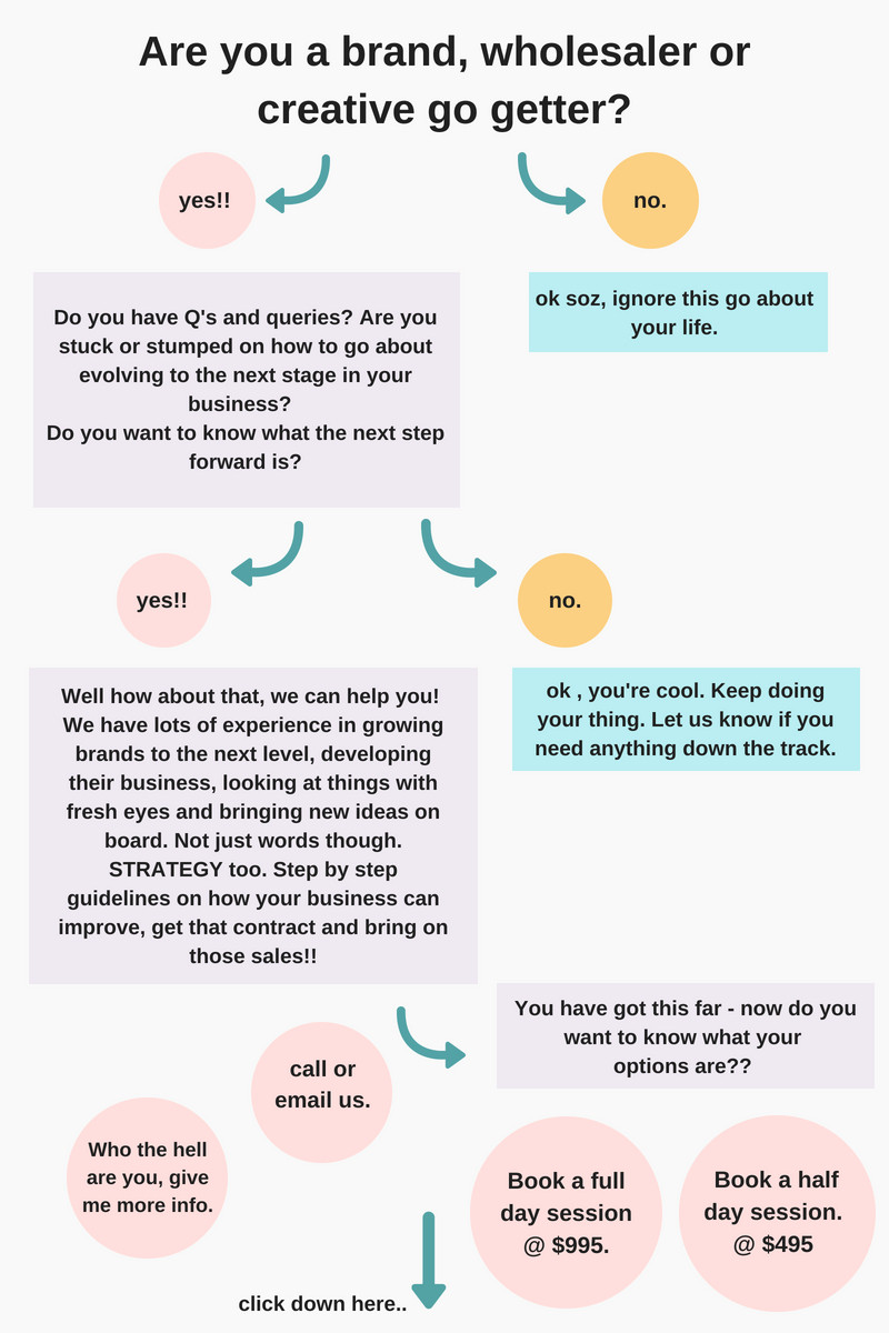 flow chart on what we can do to help you!!!