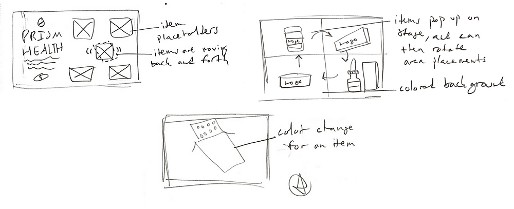 [Image Description: Three images of storyboard sketches. The first sketch has the primary Prism Health logo on the left, and there are five placement holder squares on the right. The second sketch has four items on a grid layout, with arrows showing movement. The last sketch has a doodle of an open pillbox in the center of the frame. End ID]
