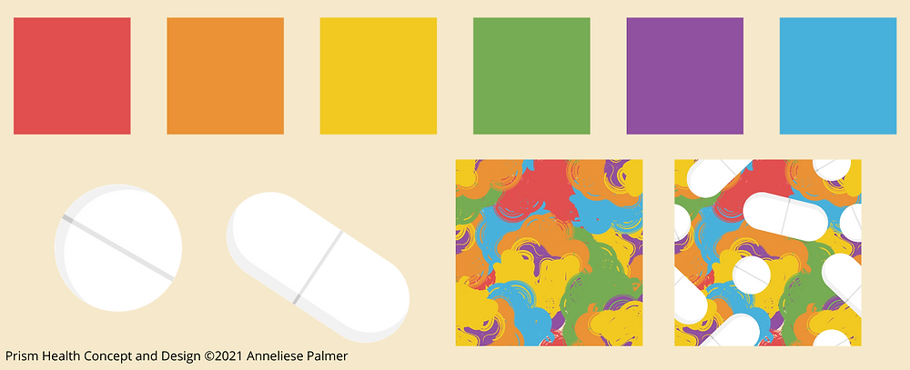 [Image Description: Five design elements on a yellowish background. The first has a red, orange, yellow, green, purple, and blue square color palette. The second image is a white circular pill, the third image is a white oval pill. The fourth image is a pattern swatch full of colorful swirls, and the fifth image is a pattern swatch is full of colorful swirls with pills decorating the pattern. END ID]