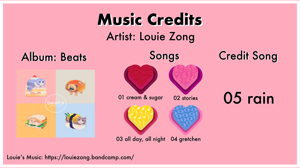 Music credit info on a pink background: Artist: Louie Zong, Album - Beats, Songs - 1 through 5,