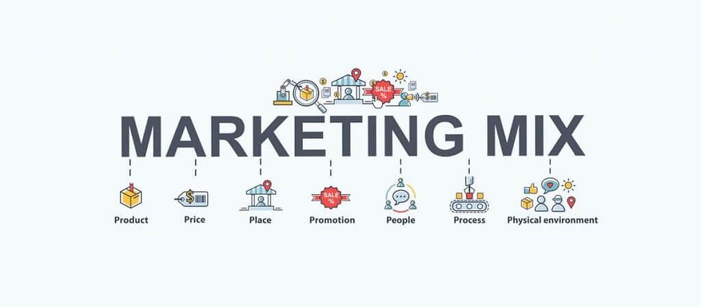 7p marketing mix - prodotto prezzo posto promozione persone processo percezione