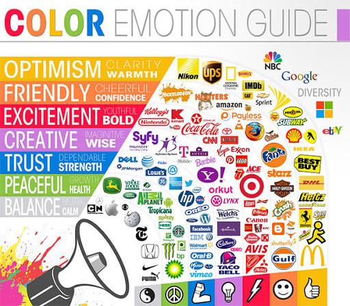 i colori che utilizzano i grossi brand per i loro loghi aziendali