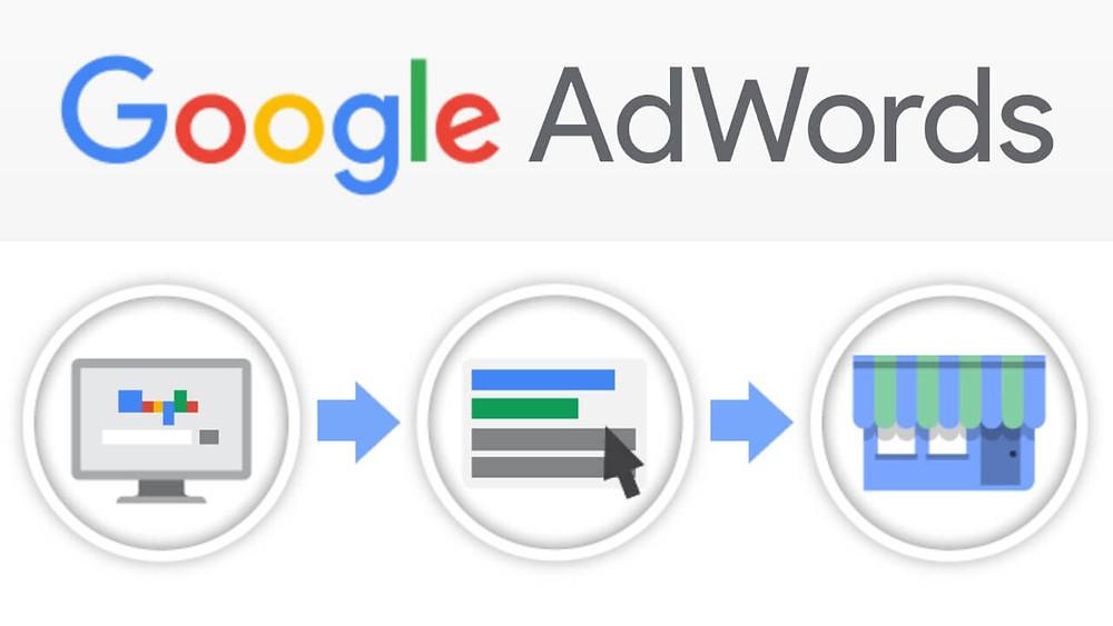 locandina google adwords