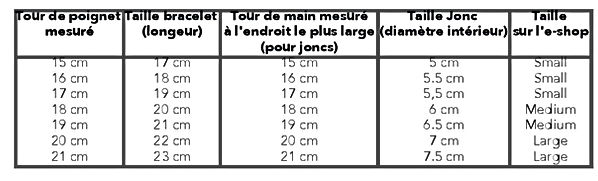 mesures bracelets et joncs-page-001-2.jp