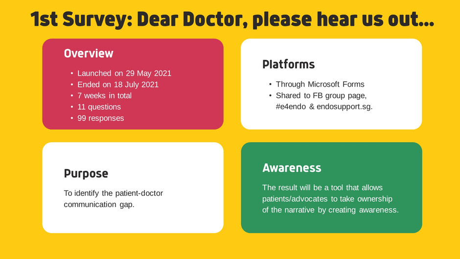 1st Survey Result: Dear Doctor, please hear us out...