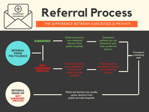 Referral Process: Subsidy VS Private