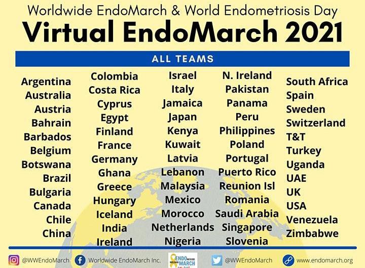 Team Singapore Worldwide EndoMarch 2021