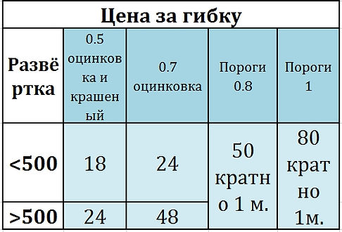 Скриншот 18-09-2020 20_02_14.jpg