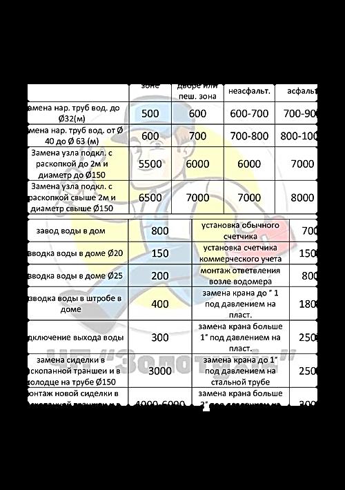 Водопровод.png