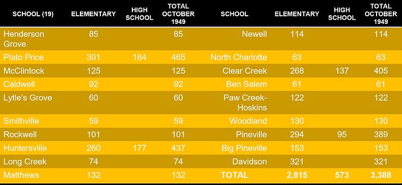 County Schools Chart 1.png