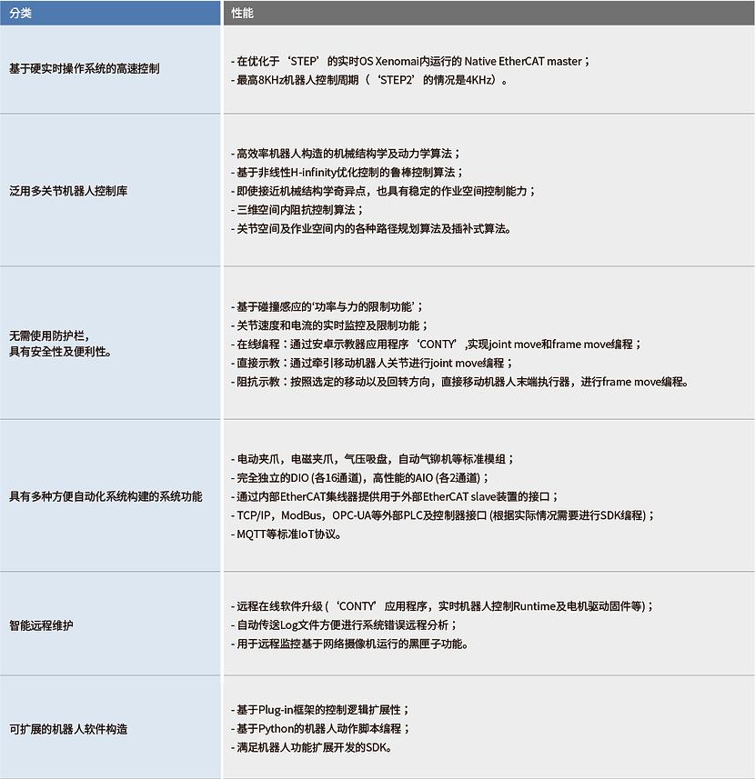 Neuromeka_catalogue_generic_cn(简)_v.2005
