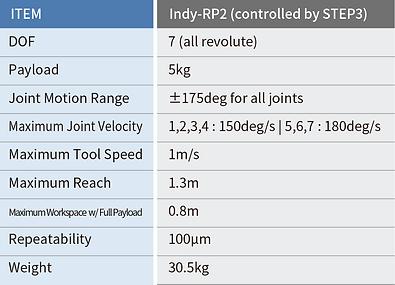 IndyRP2_spec.png