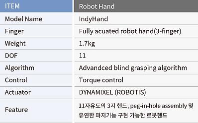 협동로봇 표준장치, 로봇 핸드 스펙